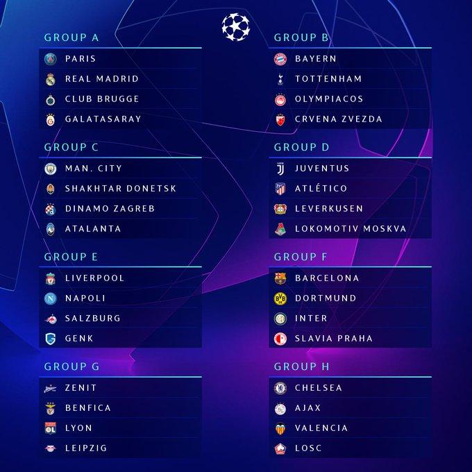 Fase de grupos sorteo champions league 2019