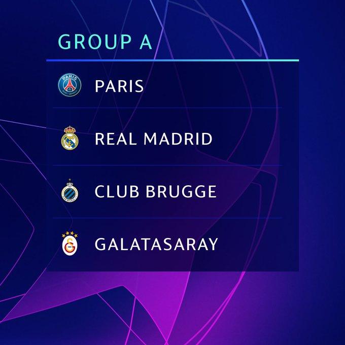 Grupo A Sorteo Champions League 2019