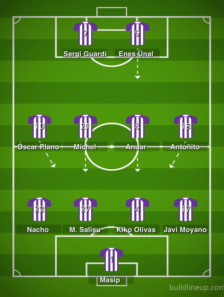 Scouting Valladolid Liga 2019-2020