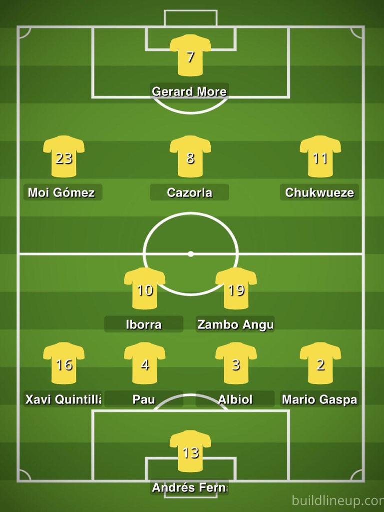 Scouting Villarreal 2019-2020 jornada 3