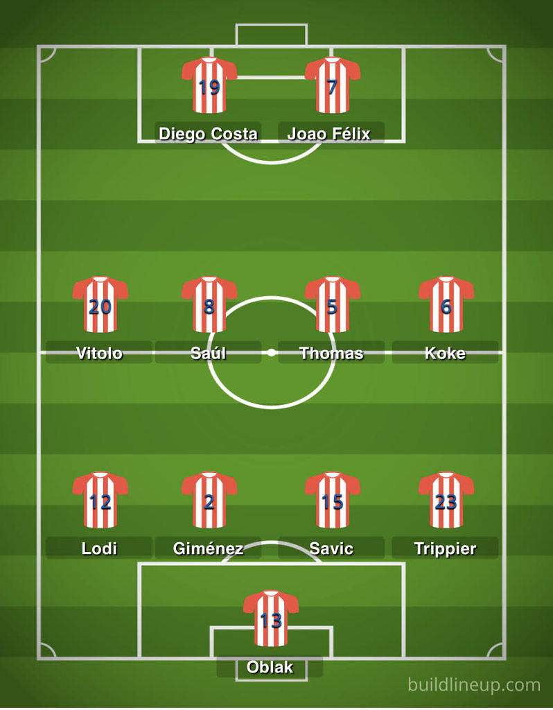 MR Scouting Atleti madrid liga 2019-2020
