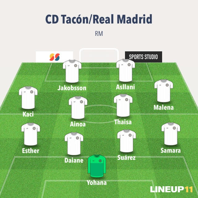 XI titular CD Tacon Real Madrid Femenino