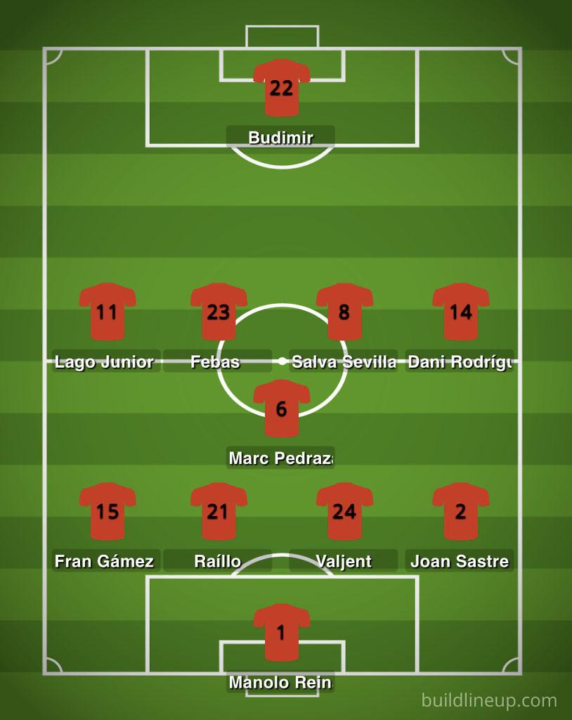 RCD Mallorca liga santander 2019-2020 scouting