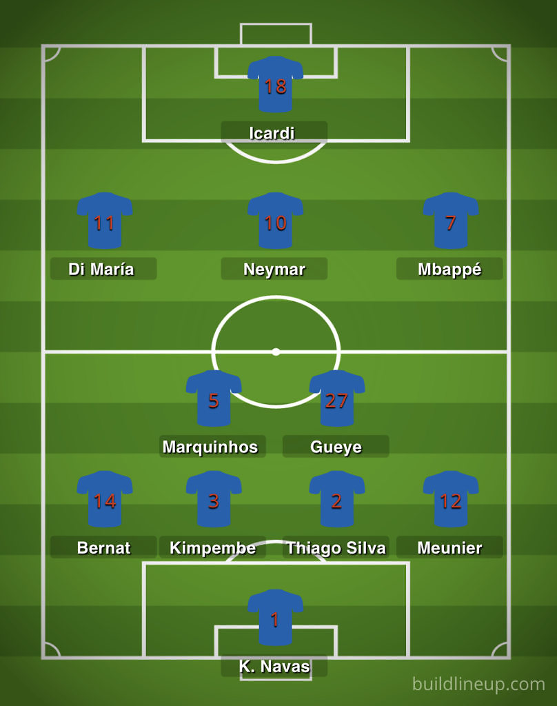 scouting PSG champions league 2019-2020 táctica