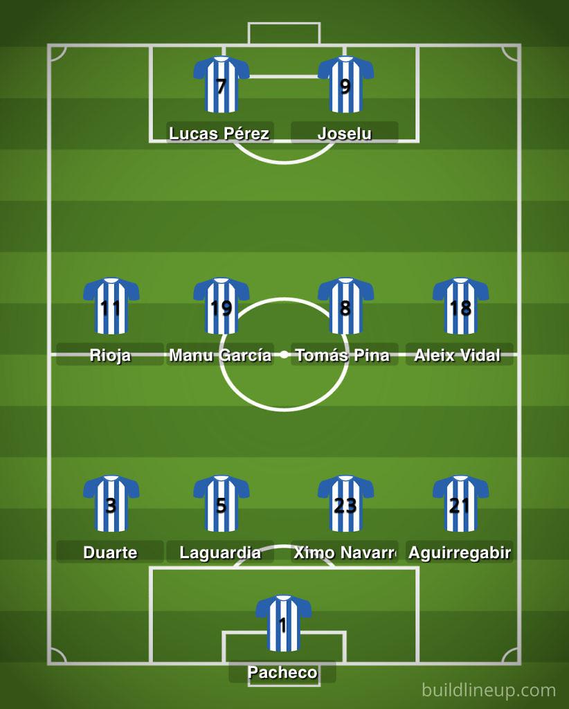 deportivo alavés liga 2019-2020 scouting