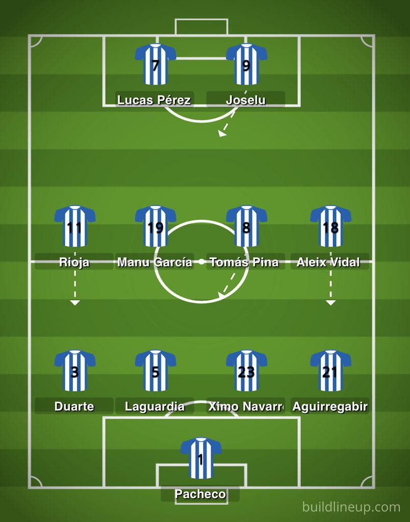 scouting deportivo alavés liga 2019-2020 ataque