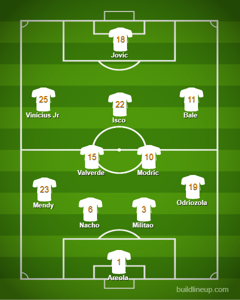 alineacion real madrid brujas champions league