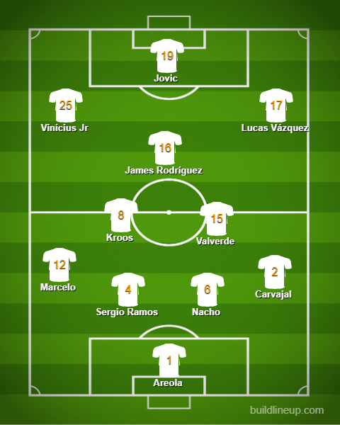 alineacion real madrid real zaragoza copa 2020