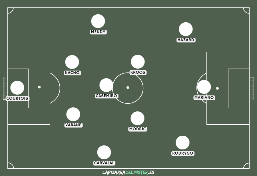 real madrid alineacion inter champions