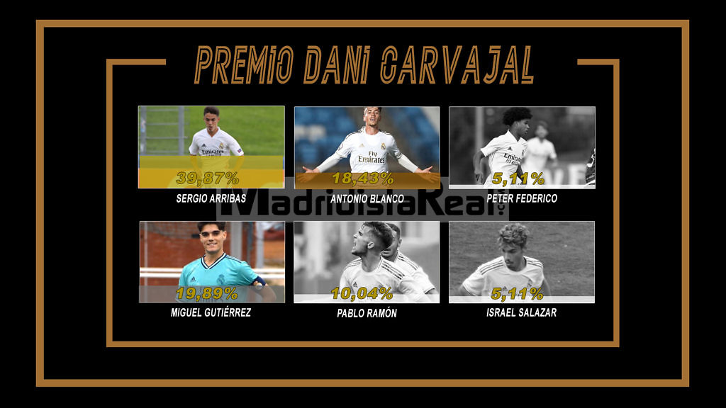 premio carvajal 2020