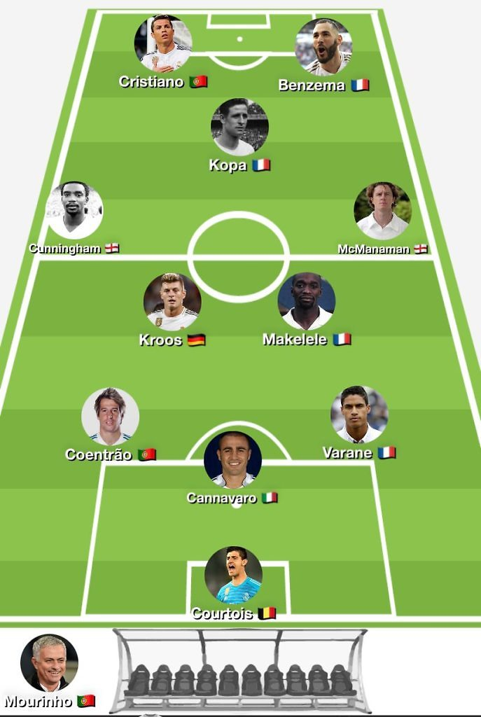 once europeo real madrid
