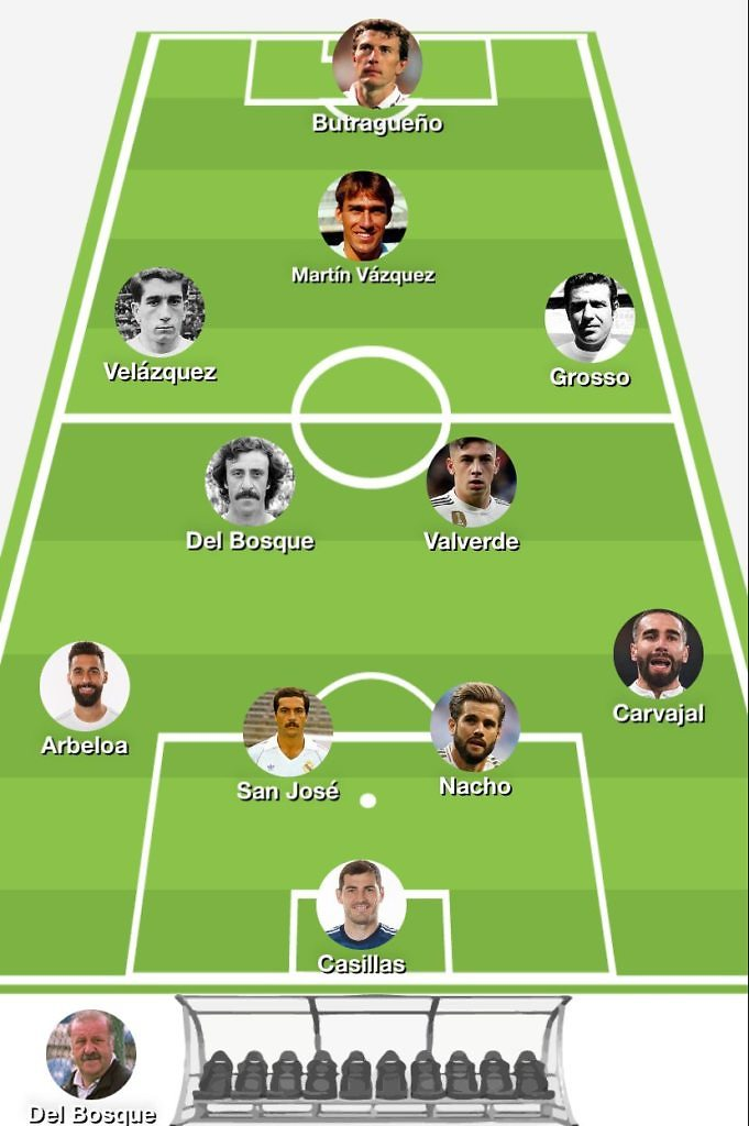 mejores canteranos real madrid