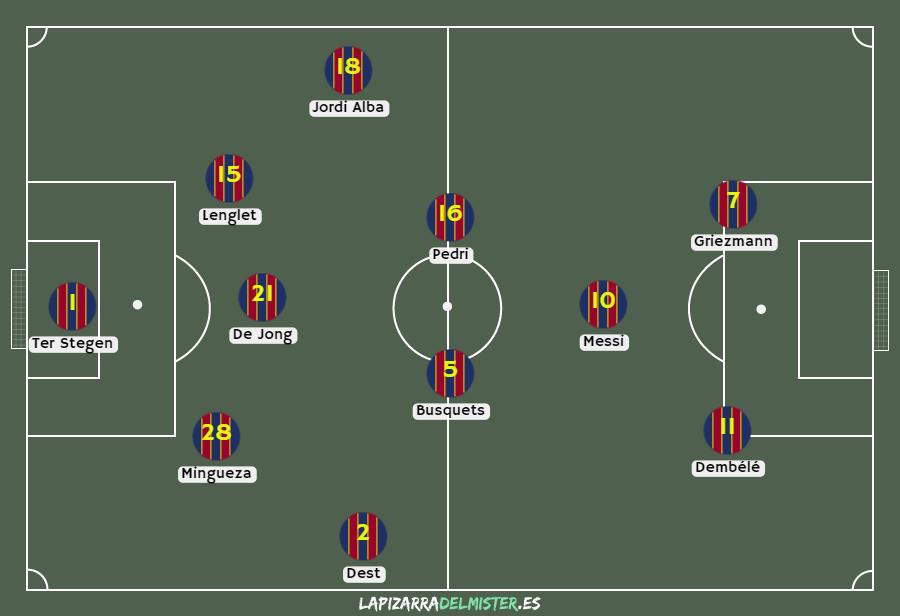 scouting fc barcelona liga