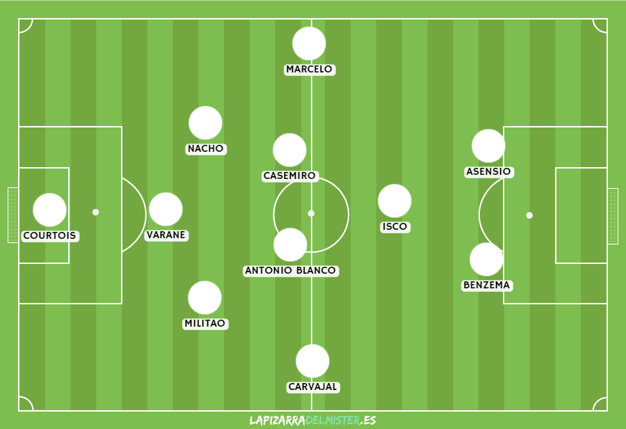 alineacion real madrid betis liga 2021