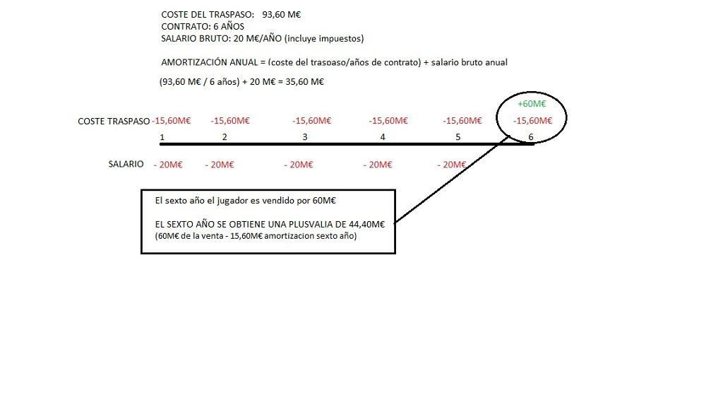 limite salarial laliga real madrid barcelona